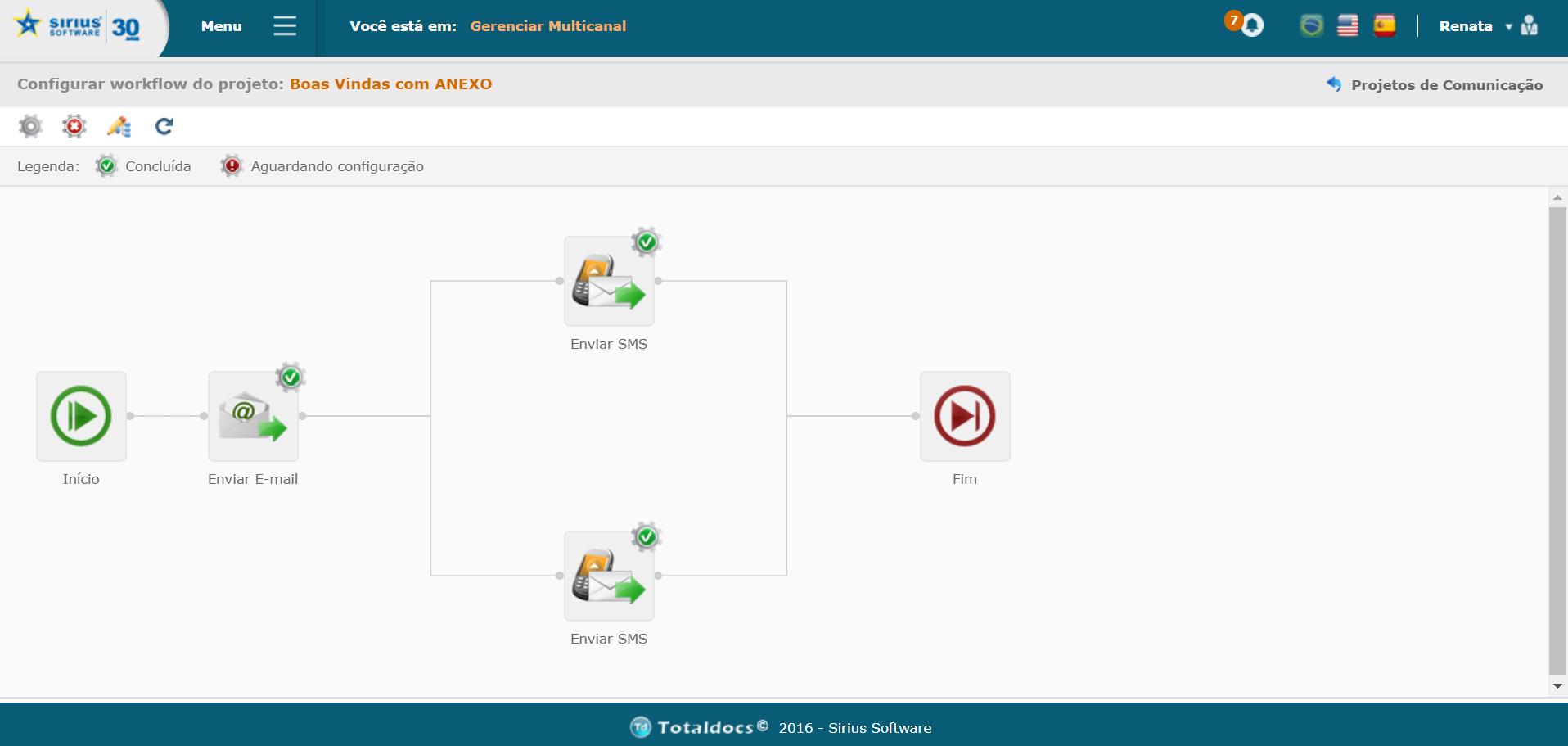 Workflow-comunicacao-totaldocs-personalizado